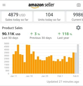 Over $90,000 in sales on Amazon in Last 90 Days!