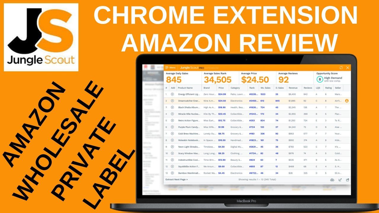 Jungle Scout Review Chrome Extension Plugin Tutorial & Review for Amazon FBA Wholesale or Private Label